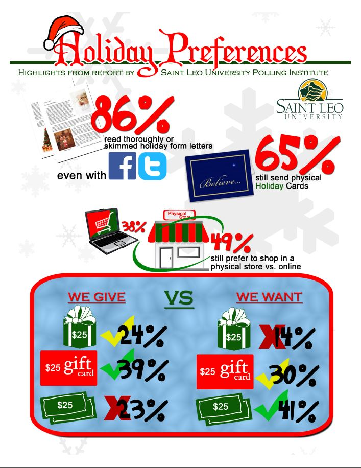 Infographic-HolidayPreferences