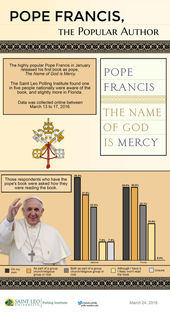 Pope_Infographic