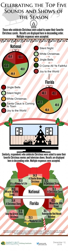 Holiday Songs and Shows Infographic